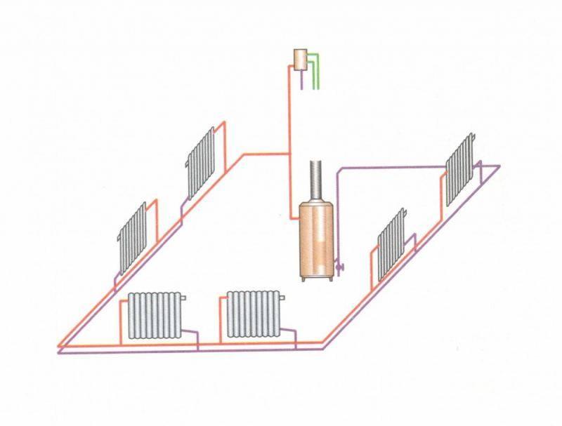 Ленинградка: система отопления в частном доме и многоквартирном доме