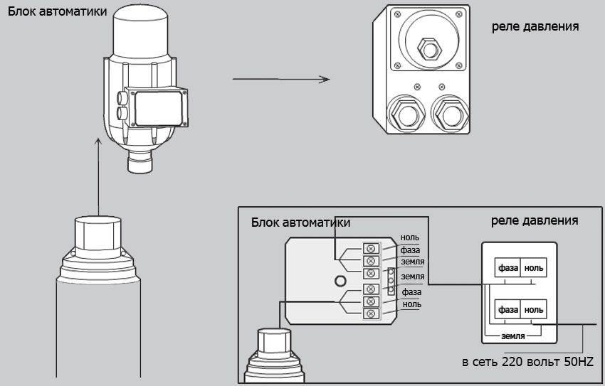 Реле давления воды для насоса: устройство и принцип действия, подключение в схему трубопровода и настройка