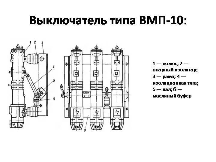 Мкп-110. паспорт. инструкция по эксплуатации