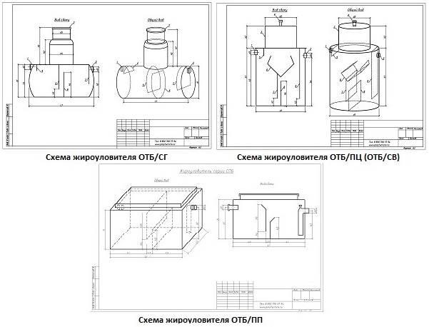 Выбор и установка жироуловителя на канализацию |
