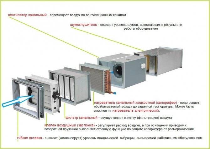Что такое сплит-система и чем она отличается от обычного кондиционера