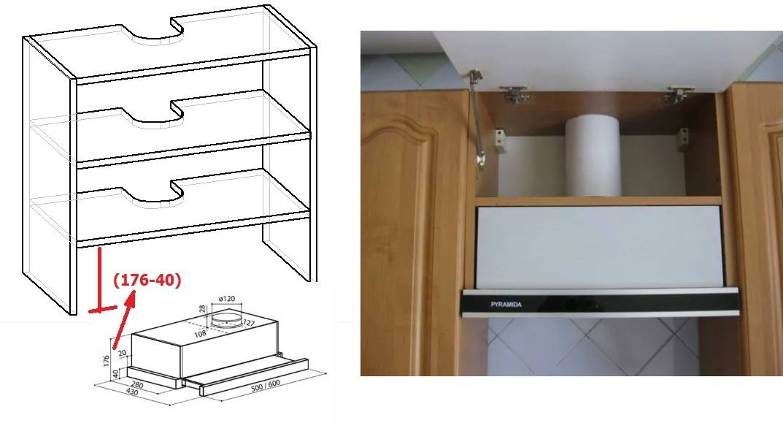 Как правильно встроить вытяжку в шкаф