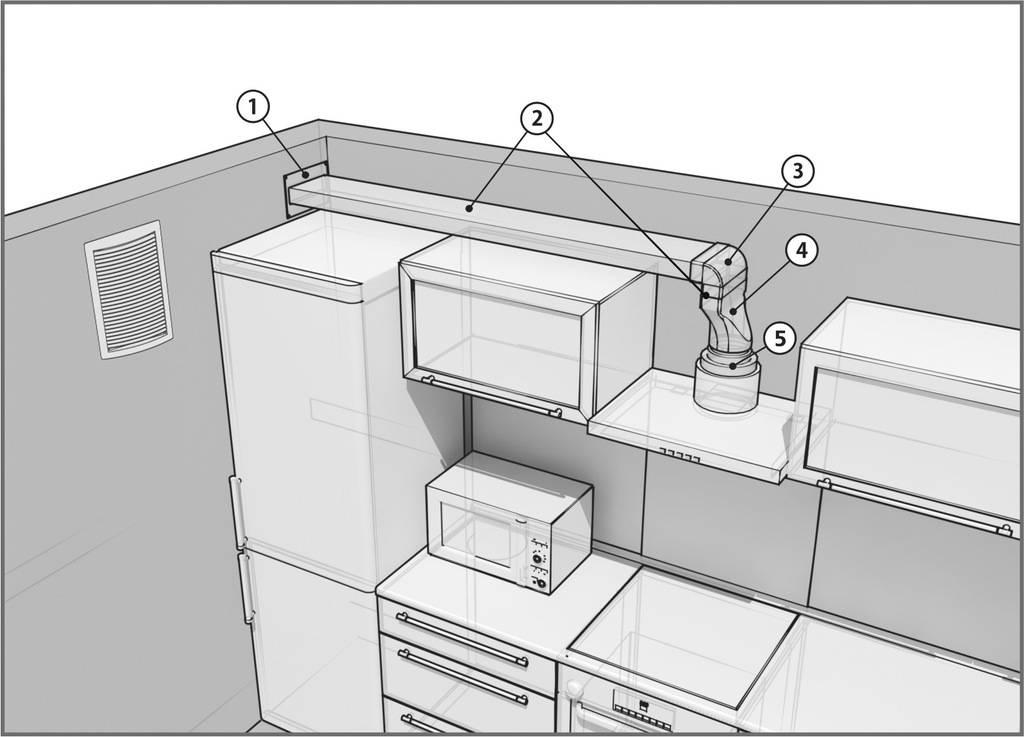 Как правильно выбрать вытяжку на кухню с отводом в вентиляцию