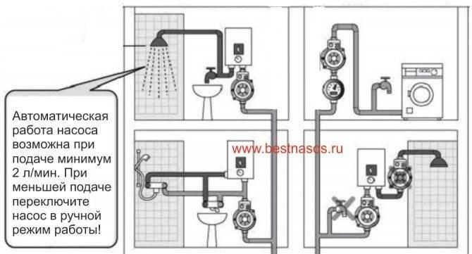 Насосы для повышения давления воды: что это такое, виды, устройство и принцип действия, характеристики, обзор популярных моделей повысительных насосов, их плюсы и минусы