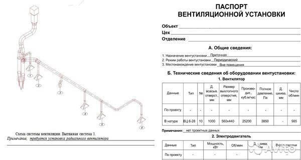 Паспорт вентиляционной системы: образец заполнения, пример, срок действия