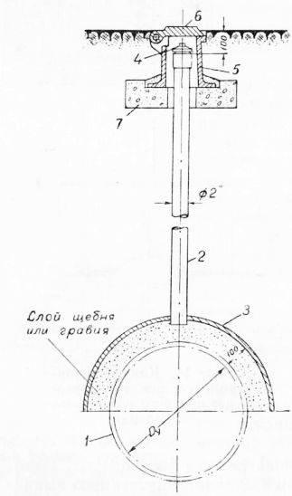 Опоры для прокладки трубы в футляре: характеристики деталей и особенности монтажа магистралей в защитном кожухе