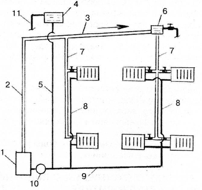 Открытая система отопления: разводка схем открытого типа