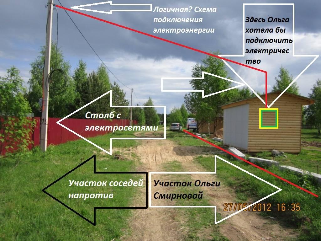 Что значит газ по границе участка - ka-status.ru