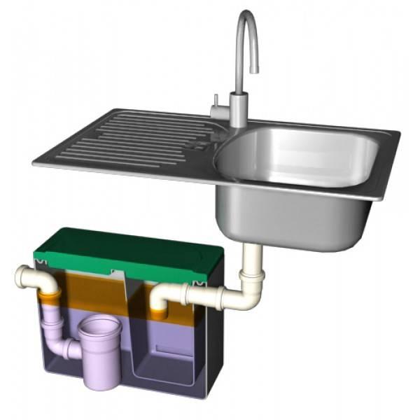 Жироуловитель для канализации из столовой — виды оборудования, советы по выбору, установка