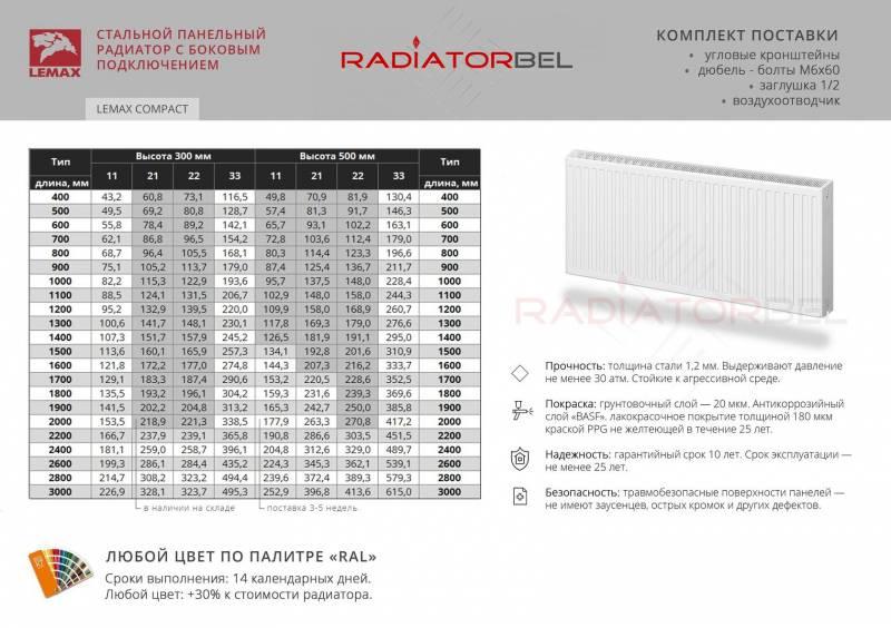 Стальные радиаторы отопления – виды, технические характеристики и рекомендации специалистов