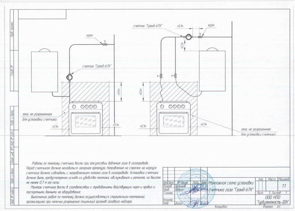 Установка газовой колонки в квартире своими руками: ???? нормы и требования - точка j