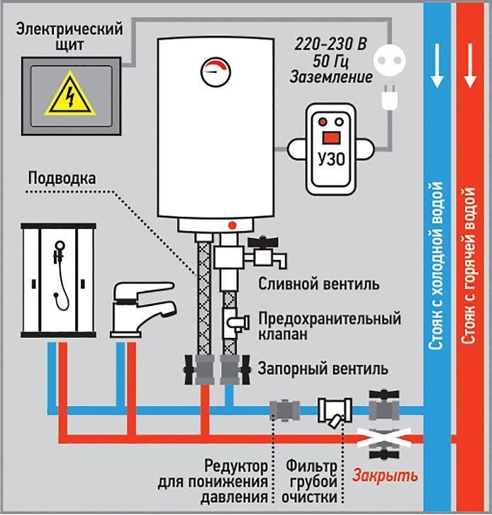 Проточный водонагреватель своими руками: солнечный, электрический, с инструкциями, схемами и видео
