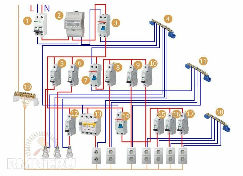 Сборка и монтаж электрического щита своими руками: выбираем правильный электрощит и пользуемся пошаговой инструкцией по монтажу
