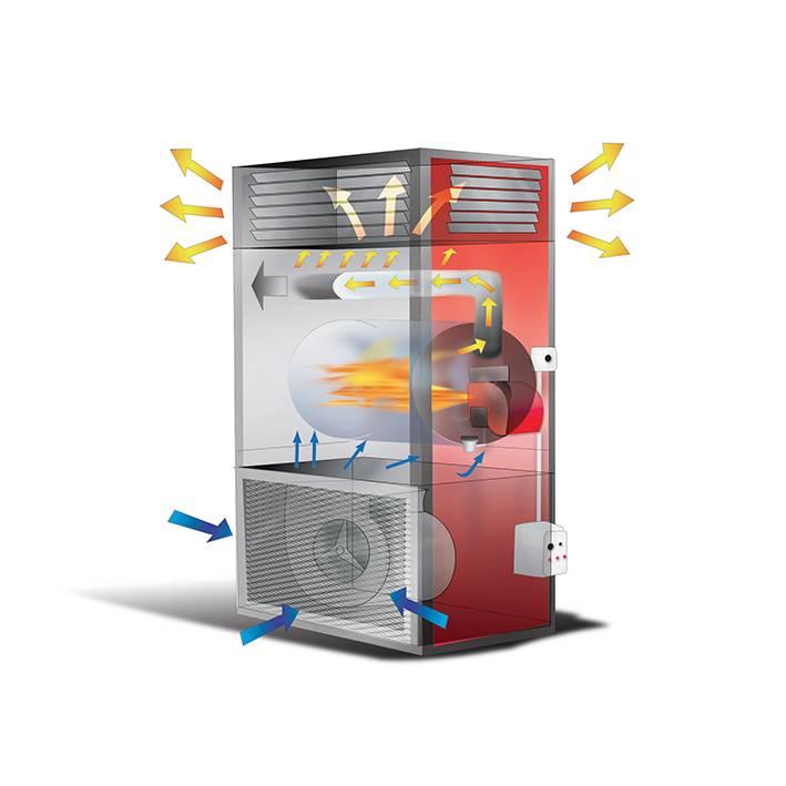 Теплогенераторы газовые для воздушного отопления - виды и преимущества