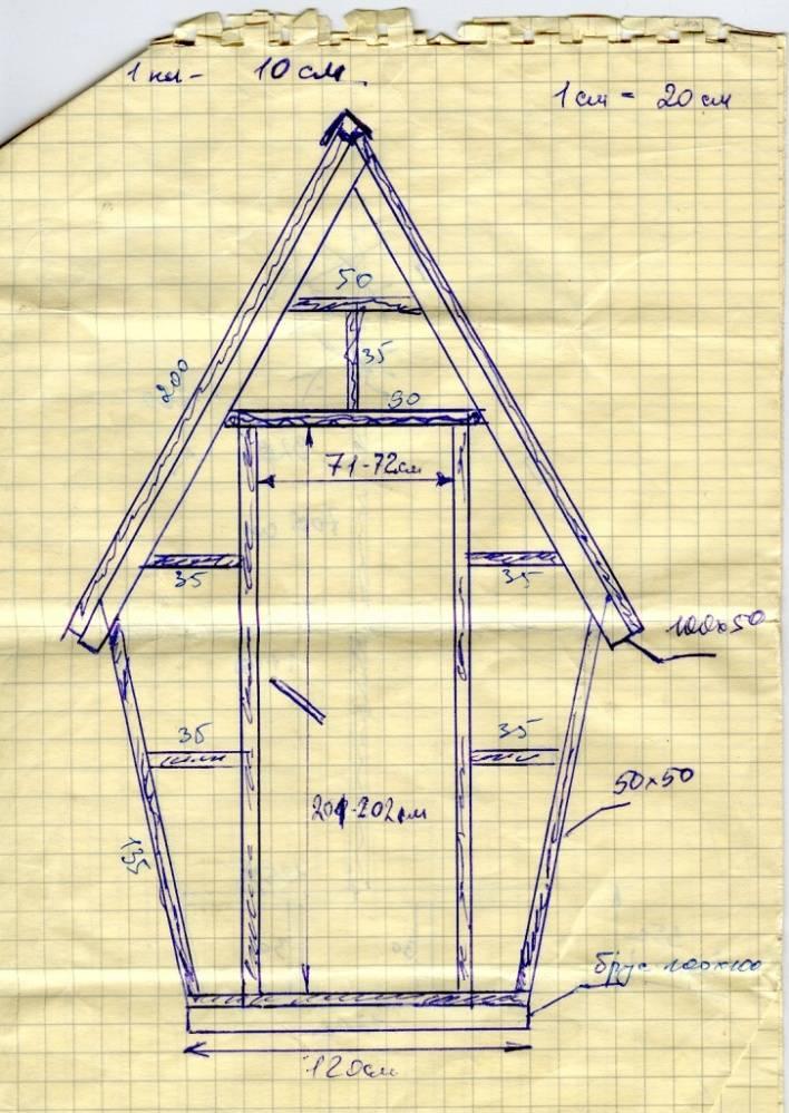 Дачный туалет своими руками - как сделать туалет на даче, схема