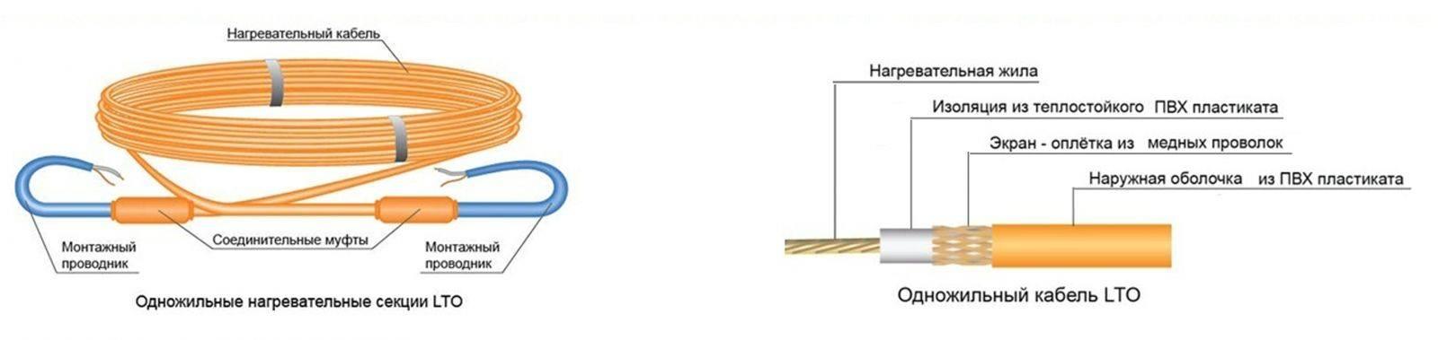 Саморегулирующийся теплый пол — виды греющих кабелей, особенности применения и пошаговый монтаж