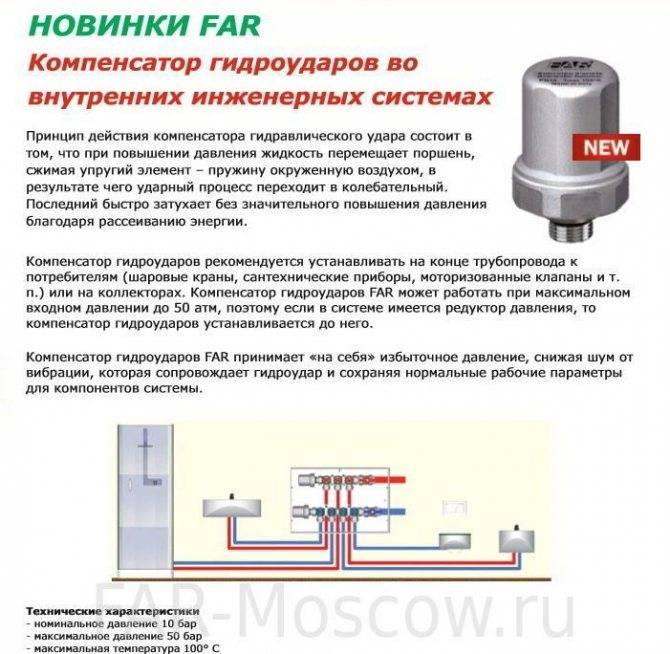 Гидроудар в системе водоснабжения квартиры и загородного дома