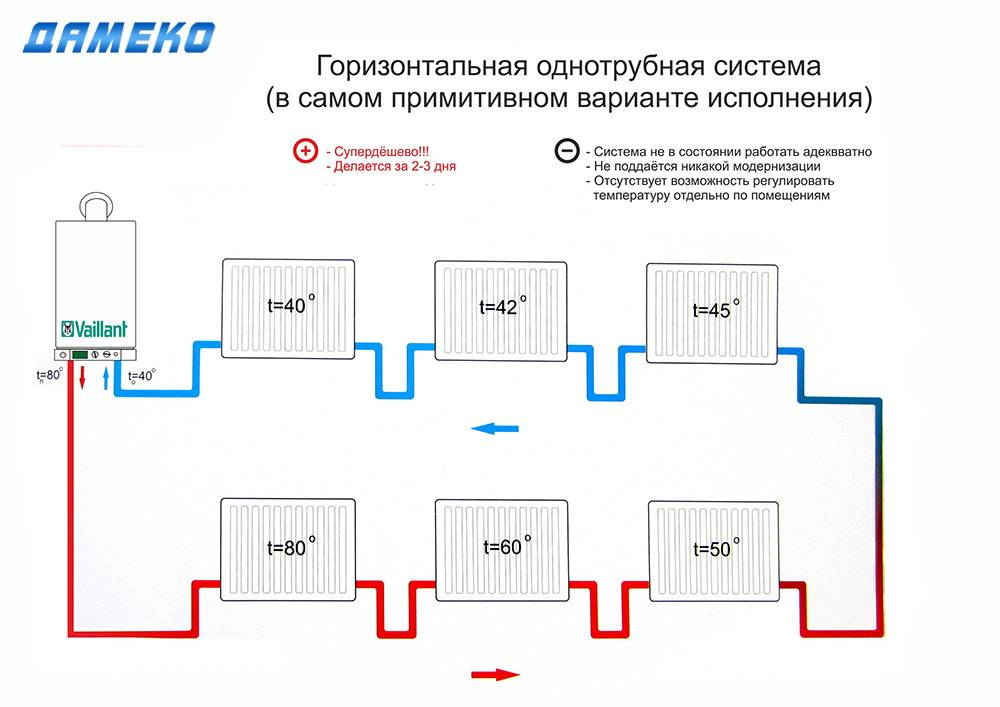 Система отопления ленинградка в частном доме: схема и устройство - строительство и ремонт