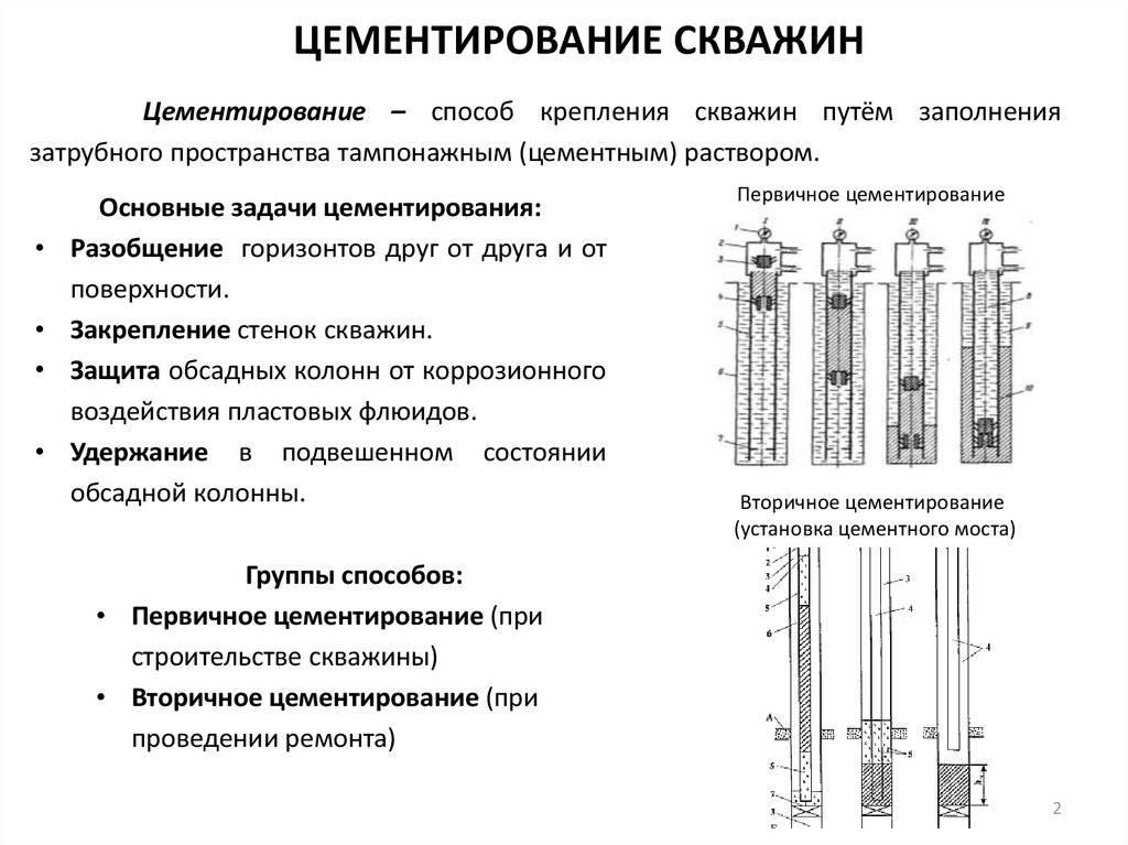 Нефть, газ и энергетика: тампонажные материалы для цементирования скважин