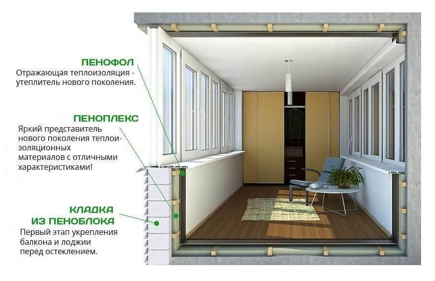Утепление балкона своими руками изнутри: поэтапная пошаговая инструкция