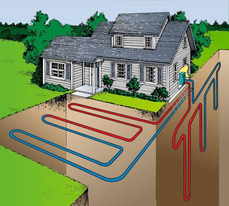 Геотермальное отопление: принцип работы, практическое использование, перспективы   geotermal54