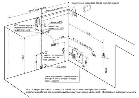 Расстояние от газовой трубы до варочной поверхности - avangard-74.ru