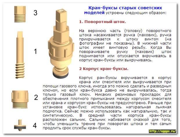 Кран-букса для отечественных и импортных смесителей. виды, особенности: ремонт кран-буксы: как выбрать, стоимость, достоинства, недостатки +фото