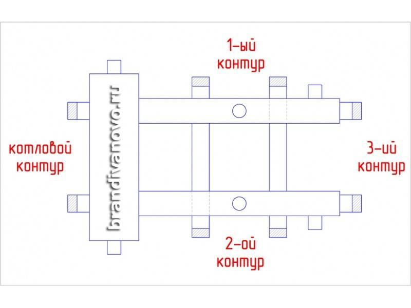 Принцип работы гидрострелки отопления, устройство прибора, как работает в разных отопительных системах