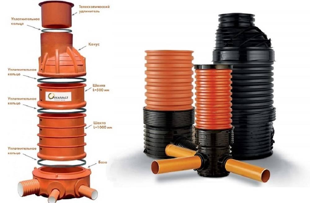 Пластиковый канализационный колодец - виды и особенности устройства