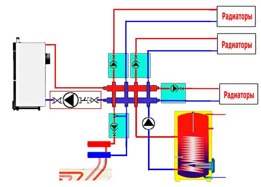 Почему падает давление в газовом котле: методы повышения давления, установление причин неисправностей и способы их устранения