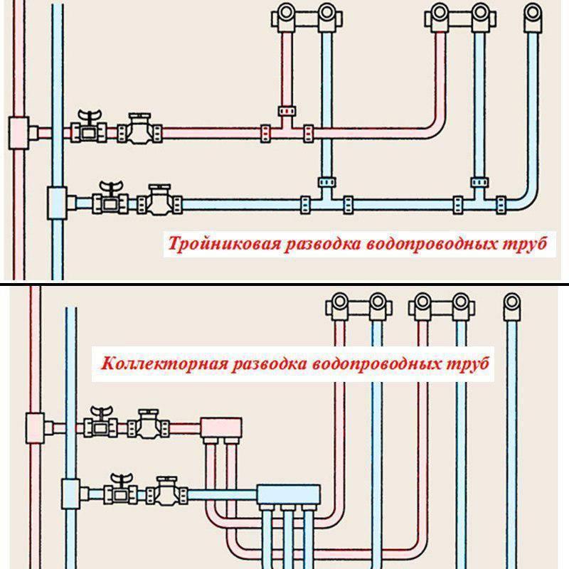 Разводка водопровода в квартире: схема труб водоснабжения, монтаж и ремонт водопровода, коллекторная система подключения, как правильно сделать, из чего
