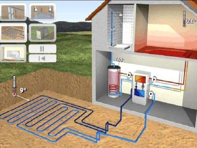 Как сделать геотермальное отопление дома своими руками