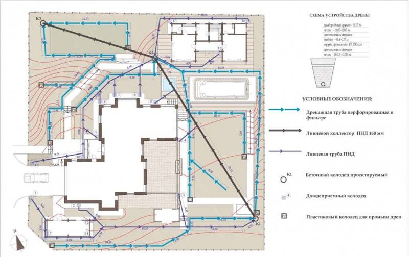Проект ливневой канализации типовой проект - ремонт и стройка от stroi-sia.ru