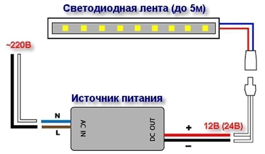 Как подключить светодиодную ленту своими руками - строительство и ремонт
