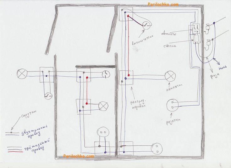 Проводка в гараже: тонкости проектирования и монтажа