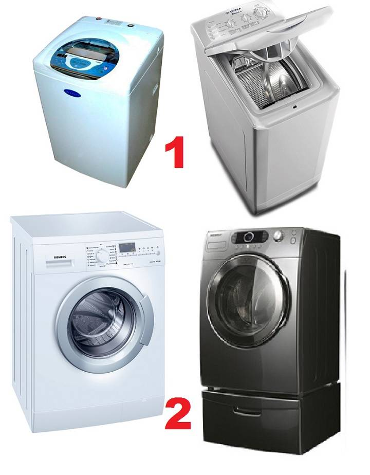 Рейтинг производителей стиральных машин: какая лучше