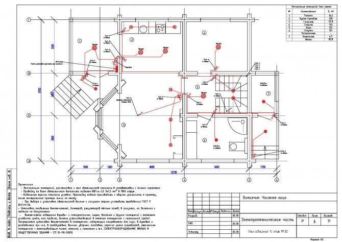 Программа для проектирования электропроводки в доме: как нарисовать схему плана разводки, прокладки электрики в квартире, создания планировки