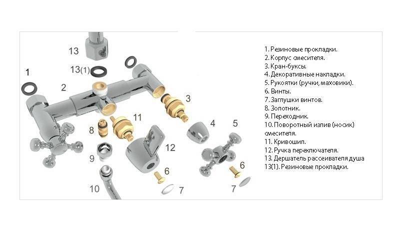 Устройство водопроводного крана: подробные схемы внутренностей всех типов смесителей