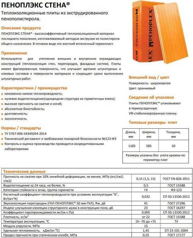 Утеплитель пеноплекс: толщина, размер, применение, характеристики