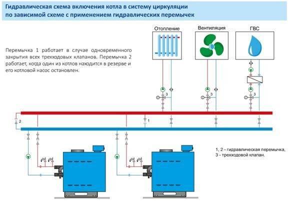 Термостат для котла отопления — принцип работы, виды, схемы подключения