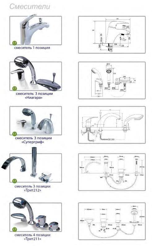 Как правильно установить ванну: пошаговая инструкция по монтажу