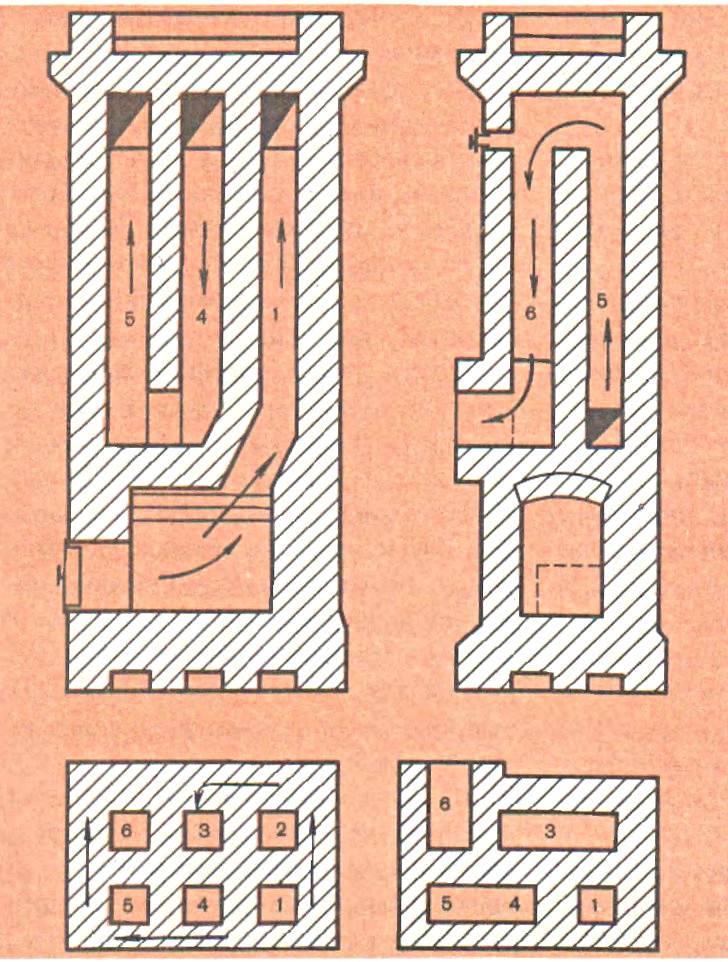 Как сделать печь-шведку с духовкой и плитой своими руками: пошаговая инструкция