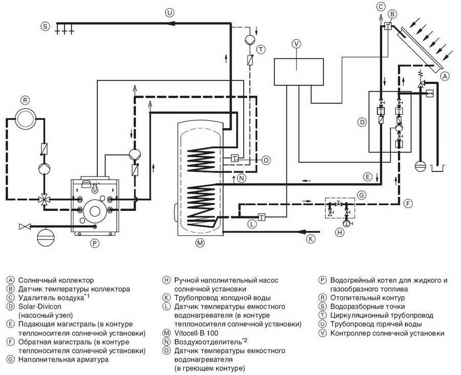 Подключение бойлера косвенного нагрева — схемы обвязки