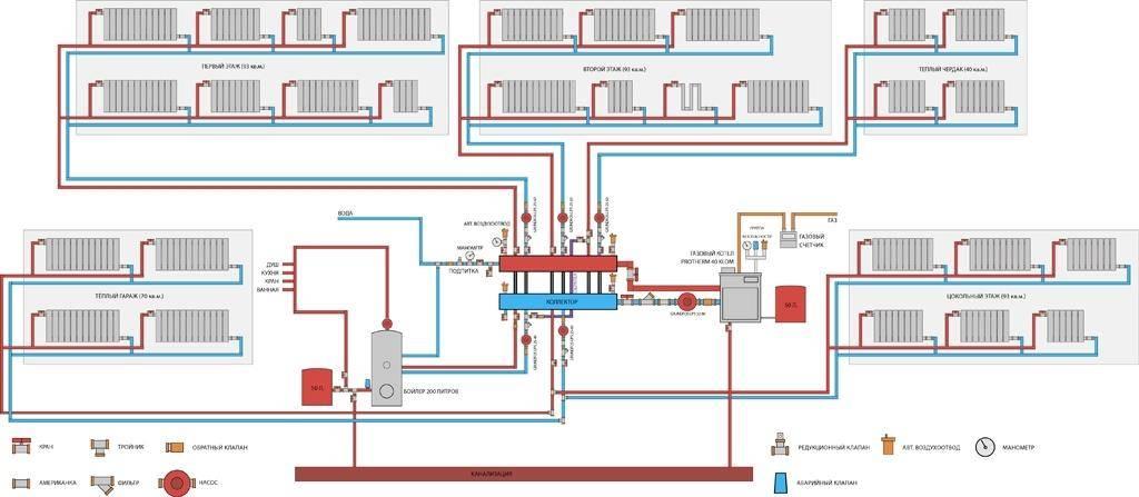 Расчет мощности газового котла отопления от площади