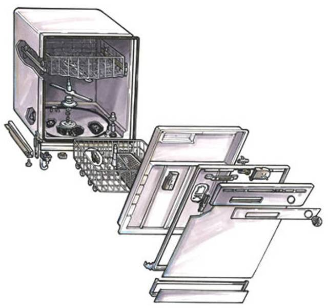 Принцип работы посудомоечной машины. как работает посудомойка. как устроена и как работает посудомоечная машина