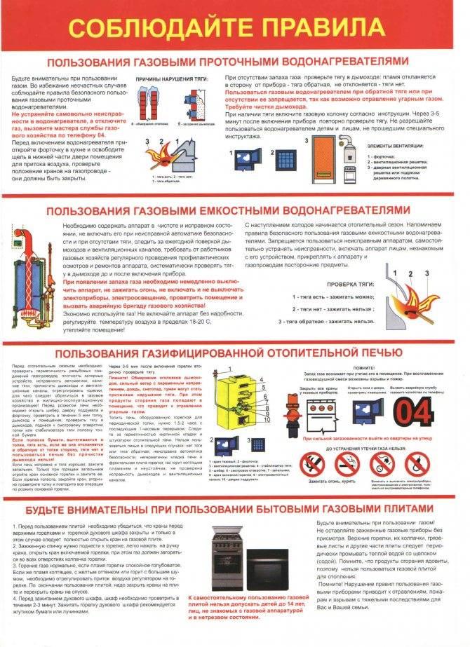 Требования к газовой котельной в частном доме в 2020