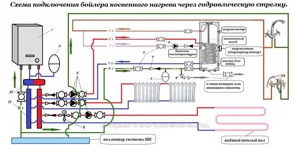 Как подключить бойлер косвенного нагрева к одноконтурному котлу схема главная