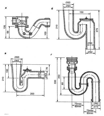Что такое сухой гидрозатвор для канализации