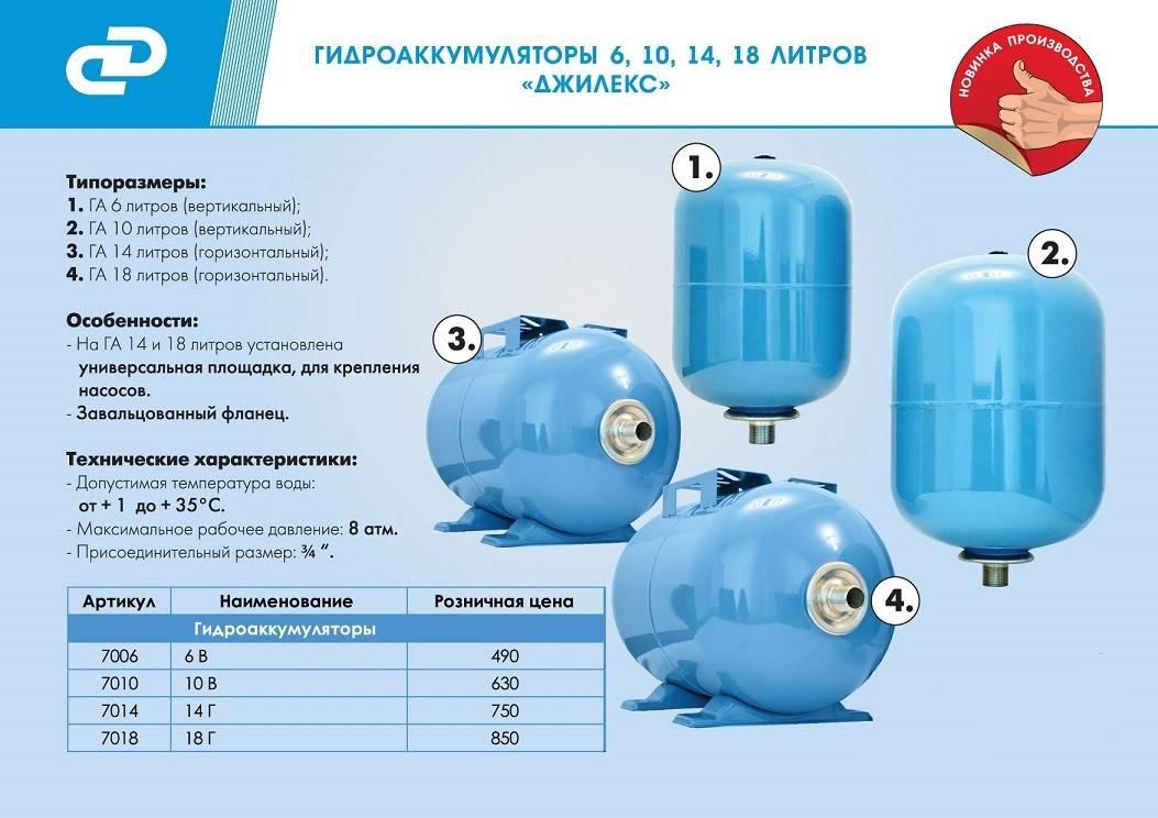 Рейтинг лучших гидроаккумуляторов для систем водоснабжения: как выбрать гидроаккумулятор