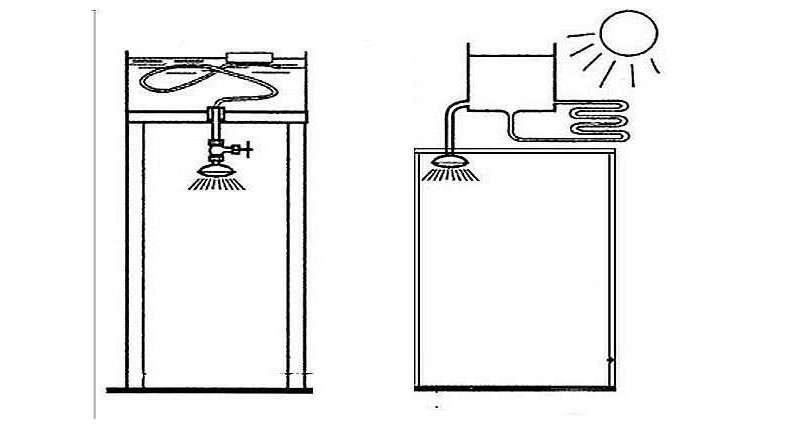 [инструкция] душ на даче своими руками: размеры и чертежи